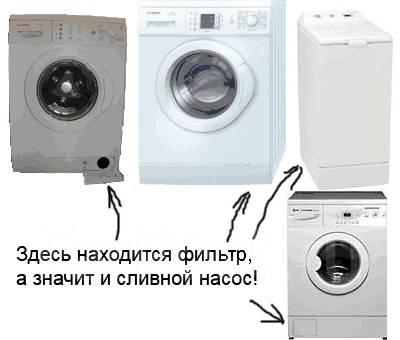 Если стиральная машина не сливает воду!