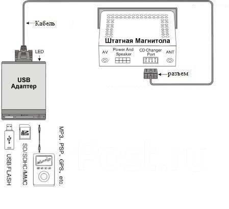 USB MP3 переходник для