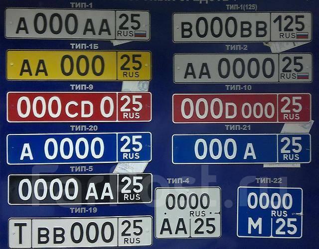 Номера для автомобиля своими