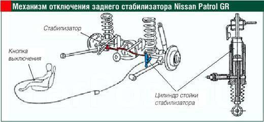 Замена переднего ступичного подшипника на калине 2