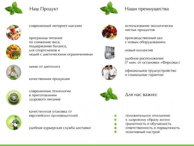 курсы диетолога в москве