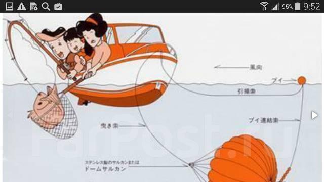 как изготовить плавучий якорь для лодки пвх
