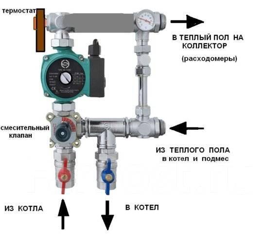 Смесительный узел для теплого пола с двухходовым клапаном