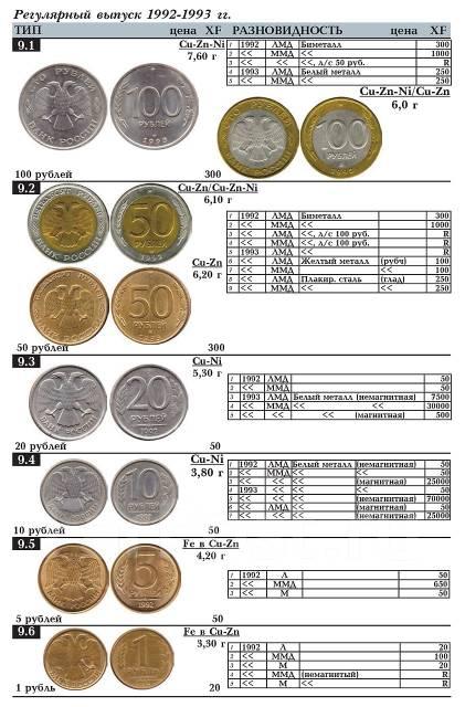 монеты польши 2014 году