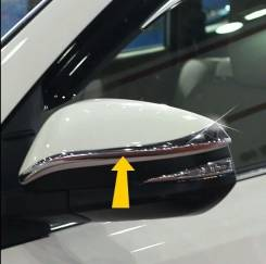 Накладка на зеркало. Toyota Highlander