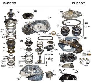 ��������. Nissan Juke, F15, NF15, YF15 ��������� HR15DE