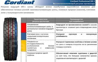 Cordiant Professional DR-1. Всесезонные, 2016 год, без износа, 1 шт