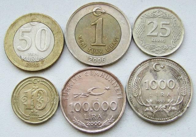 Турция. Подбор монет без повторов