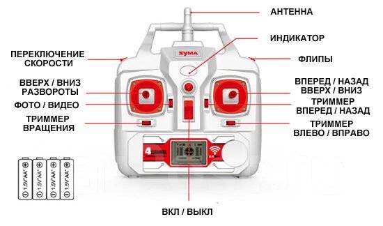 Квадрокоптер Syma X8HW (барометр, камера). Под заказ