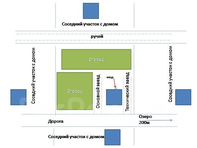 Отличный Участок и Дом из Бруса 70м2. От частного лица (собственник). Схема участка