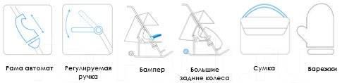Санки-коляски. Под заказ