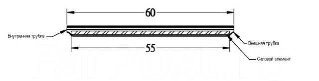 Модули NP-60.
