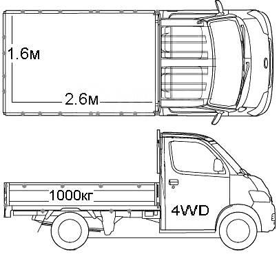 Грузовое такси - Доставки, Переезды, бортовые, (грузчики - 230 рчас! )