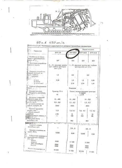 ЭТР. Экскаватор траншейнороторный -204
