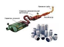 Ремонт выхлопной системы , ремонт глушителя, реставрация рам и порогов