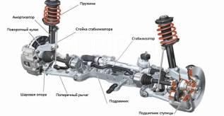 Ремонт подвески, ремонт ходовой части, подвеска ремонт, диагностика.