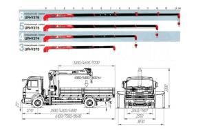 Переоборудование легковых и грузовых транспортных средств