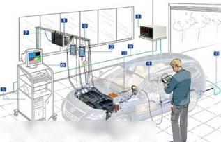 Диагностика и ремонт ходовой части и двигателя, автоэлектрик , Артем