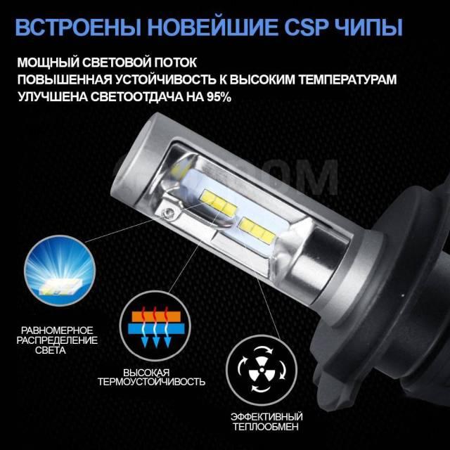 Лампа светодиодная. Lexus: HS250h, RX330, ES300, ES300h, CT200h, RX450h, ES250, IS300, RX270, ES200, GS250, IS F, IS250, IS350C, GS450h, IS200d, LX570...