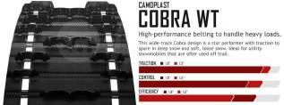 Гусеница для снегохода Camoplast WT Yamaha (154*20*1.500/2.86) USA