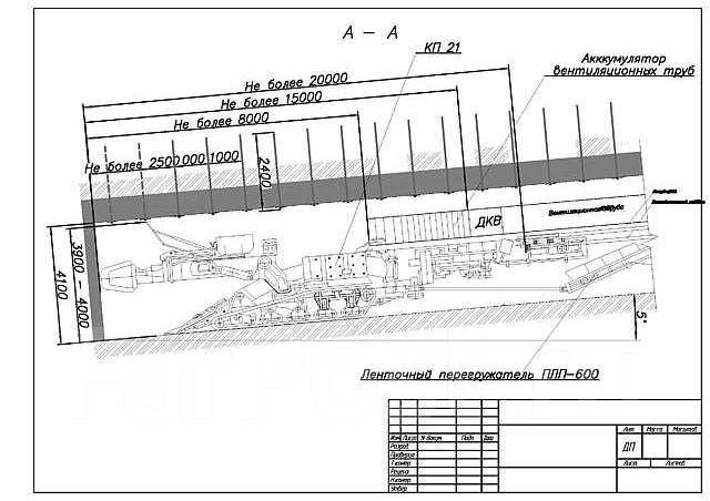 Выполнение чертежей, создание 3D моделей в AutoCAD
