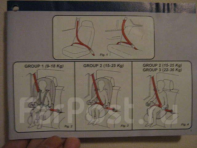 Инструкция автокресло neonato