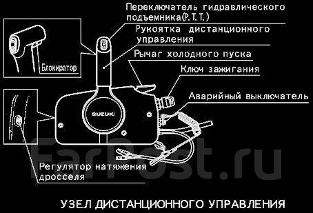 схема установки лодочного мотора сузуки