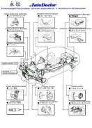 Диагностика и тех. обслуживание Японских автомобилей