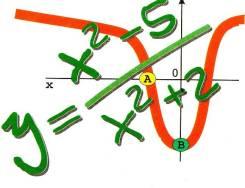 Частный репетитор по математике, алгебре, геометрии 1-11 класс, ОГЭ, ЕГЭ