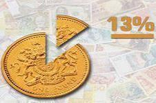 3-НДФЛ физическим лицам, налоговые декларации ИП, консультации, учет