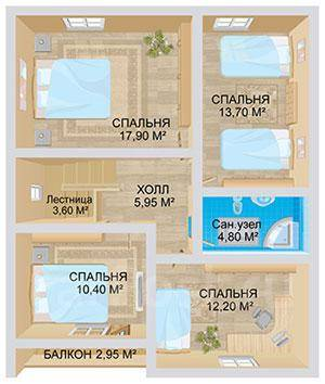 Проект дома из СИП-панелей Европа. 100-200 кв. м., 2 этажа, комбинированный