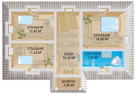 Неоклассика. 100-200 кв. м., 2 этажа