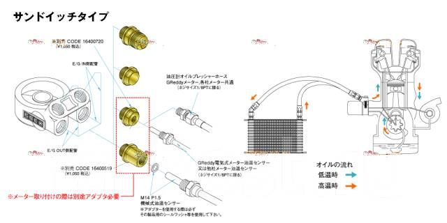Проставка под кузов. Toyota Subaru Mazda Mitsubishi Honda Nissan