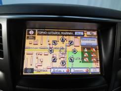 Блоки управления навигацией.