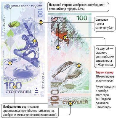 100 рублей сочи серия аа цена крымская 100 рублевка фото