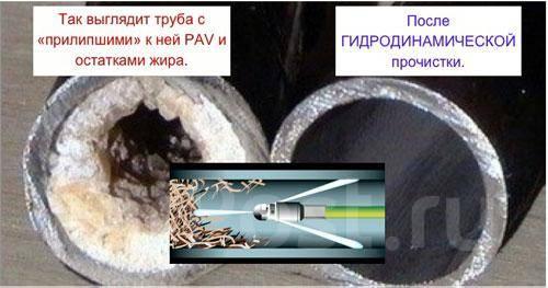 Прочистка труб и устранение засоров канализации круглосуточно