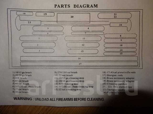 Универсальный набор для ухода за оружием любого калибра.