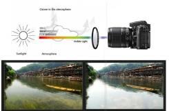 Качественный поляризационный CPL Slim фильтр Green. L 67мм. Для Универсальный, диаметр 67 мм