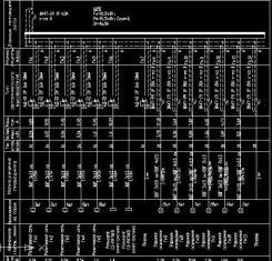 Проектирование систем энергоснабжения (согласование, подключение)