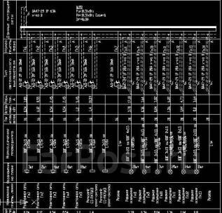 Проектирование электроснабжения (согласование, подключение к сетям)
