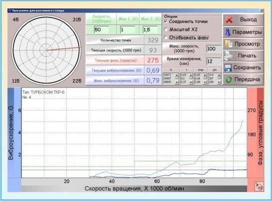 Балансировочный стенд турбокомпрессора диагностика рем турбин