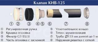 """КИВ-125 , приточный клапан """"под ключ"""" от 5450 рублей."""