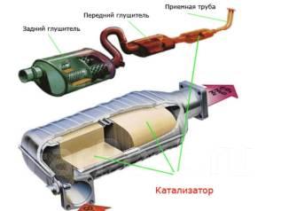 Куплю автокатализаторы до 4000 руб/кг.