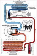Ремонт и заправка кондиционеров, ремонт печек и климат контроля