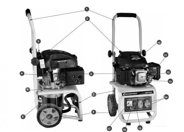 Тележка для генератора бензинового купить сварочный аппарат бу донецк
