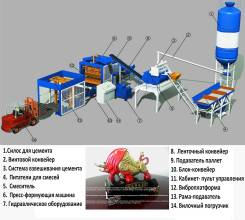 Кирпичный завод. Под заказ
