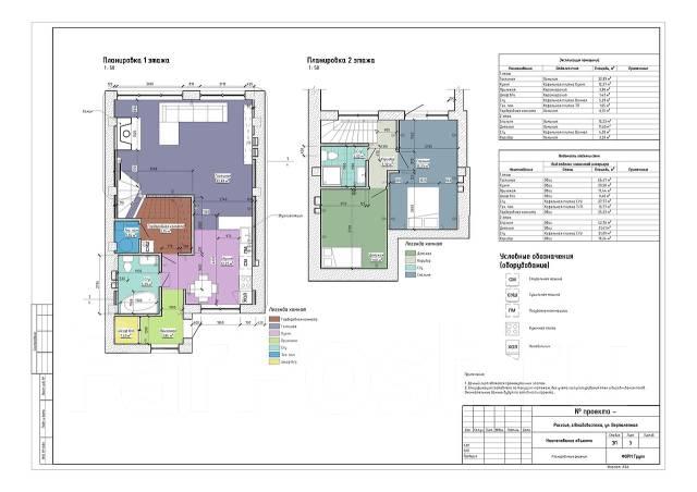 FORM Профессиональный дизайн интерьера, реализация, ведение проекта