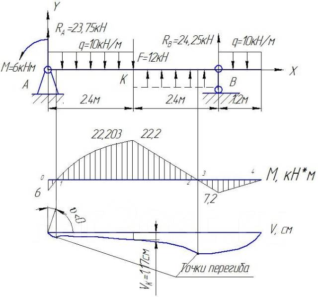 Решение задач по теоретической механике и сопромату Помощь в  Решение задач по теоретической механике и сопромату