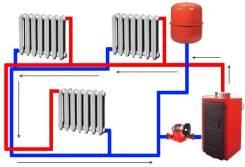 Обслуживание систем отопления.