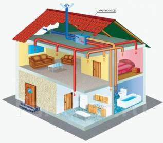 Вентиляция, кондиционирование частных жилых домов